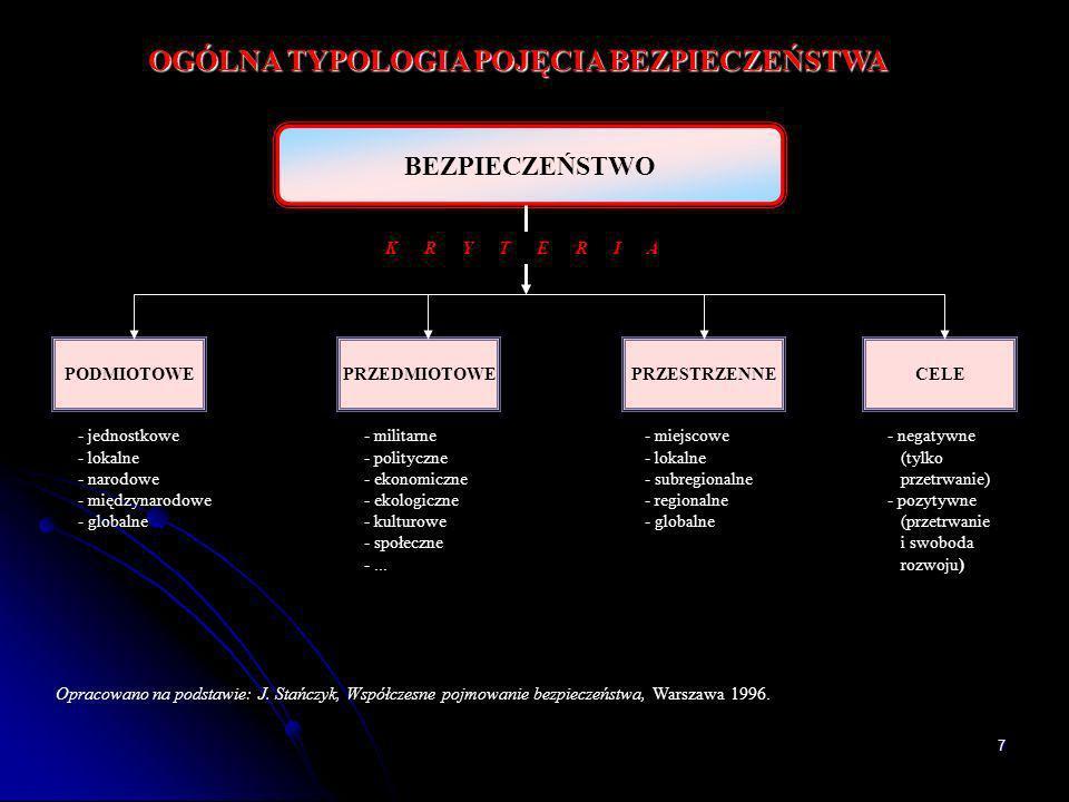 28 PODSTAWY POLITYKI BEZPIECZEŃSTWA PRZYJMUJE SIĘ, ŻE U PODSTAW POLITYKI BEZPIECZEŃSTWA LEŻĄ NASTĘPUJĄCE WARTOŚCI: a)PRZETRWANIE a)PRZETRWANIE (PAŃSTWA JAKO NIEZALEŻNEGO PODMIOTU STOSUNKÓW MIĘDZYNARODOWYCH, NARODU JAKO WYRÓŻNIONEJ GRUPY ETNICZNEJ, BIOLOGICZNE PRZEŻYCIE LUDNOŚCI), b)INTEGRALNOŚĆ TERYTORIALNA b)INTEGRALNOŚĆ TERYTORIALNA, KTÓRA NADAL I CZĘSTO STANOWI RÓWNOWAŻNIK BEZPIECZEŃSTWA, c)NIEZALEŻNOŚĆ POLITYCZNA c)NIEZALEŻNOŚĆ POLITYCZNA, d)JAKOŚĆ ŻYCIA d)JAKOŚĆ ŻYCIA (STANDARD ŻYCIA, POZIOM ROZWOJU SPOŁECZNO-GOSPODARCZEGO, ZAKRES PRAW I SWOBÓD OBYWATELSKICH, DOROBEK KULTURALNY, STYL I JAKOŚĆ ŻYCIA, PRZYJAZNE I BEZPIECZNE ŚRODOWISKO NATURALNE, BEZPIECZEŃSTWO ŻYCIA, ZDROWIA I MIENIA – MINIMALIZACJA ZAGROŻEŃ ŻYCIA, ZDROWIA I MIENIA WYNIKAJĄCYCH Z DZIAŁALNOŚCI CZŁOWIEKA I DZIAŁANIA SIŁ NATURY, PERSPEKTYWY ROZWOJU)