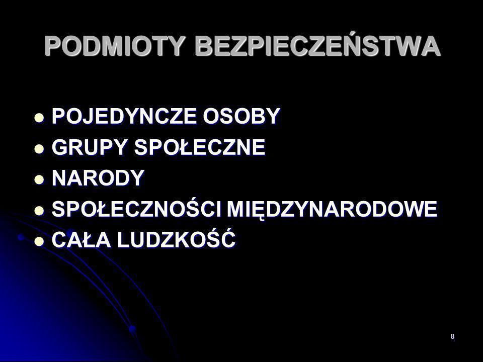 29 CELE POLITYKI BEZPIECZEŃSTWA NARODOWEGO POLSKI 1.