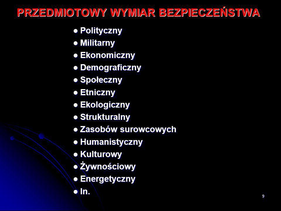 30 ISTOTA BEZPIECZEŃSTWA NARODOWEGO CEL STRATEGIA BEZPIECZEŃSTWA NARODOWEGO Realizacja polskiej racji stanu (interesu narodowego) BEZPIECZEŃSTWO NARODOWE = BEZPIECZEŃSTWO PAŃSTWA STRATEGIA BEZPIECZEŃSTWA NARODOWEGO STRATEGIA BEZPIECZEŃSTWA NARODOWEGO: jak użyć siły i środki państwa do wykorzystania szans, podejmowania wyzwań i przeciwstawienia się wszelkiego rodzaju zagrożeniom.