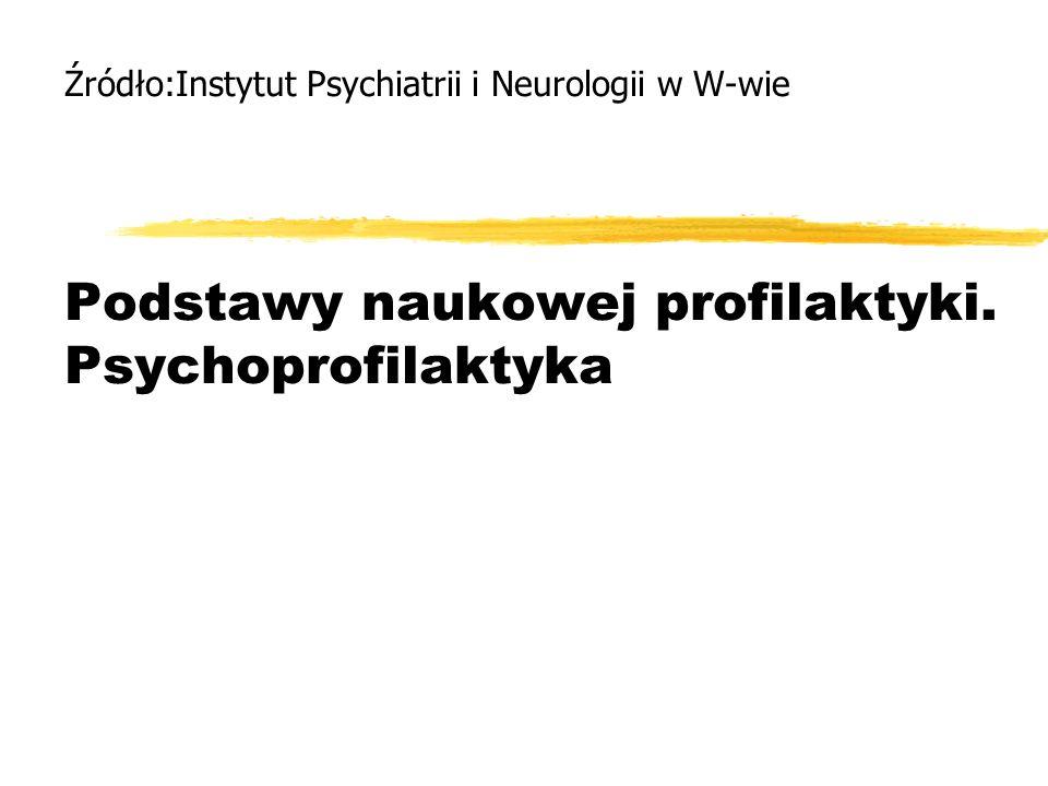 Źródło:Instytut Psychiatrii i Neurologii w W-wie Podstawy naukowej profilaktyki. Psychoprofilaktyka