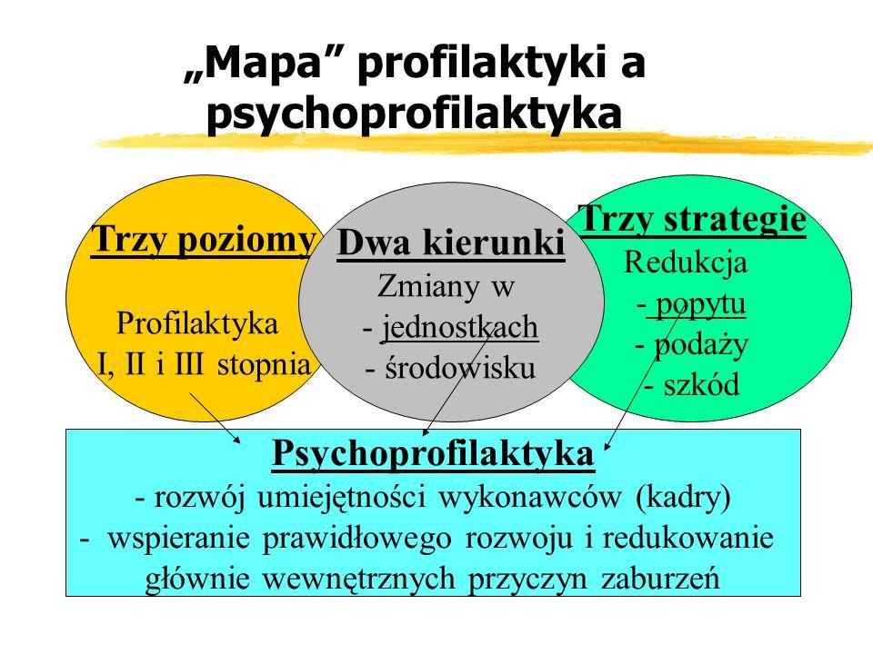 Mapa profilaktyki a psychoprofilaktyka Trzy poziomy Profilaktyka I, II i III stopnia Trzy strategie Redukcja - popytu - podaży - szkód Dwa kierunki Zm