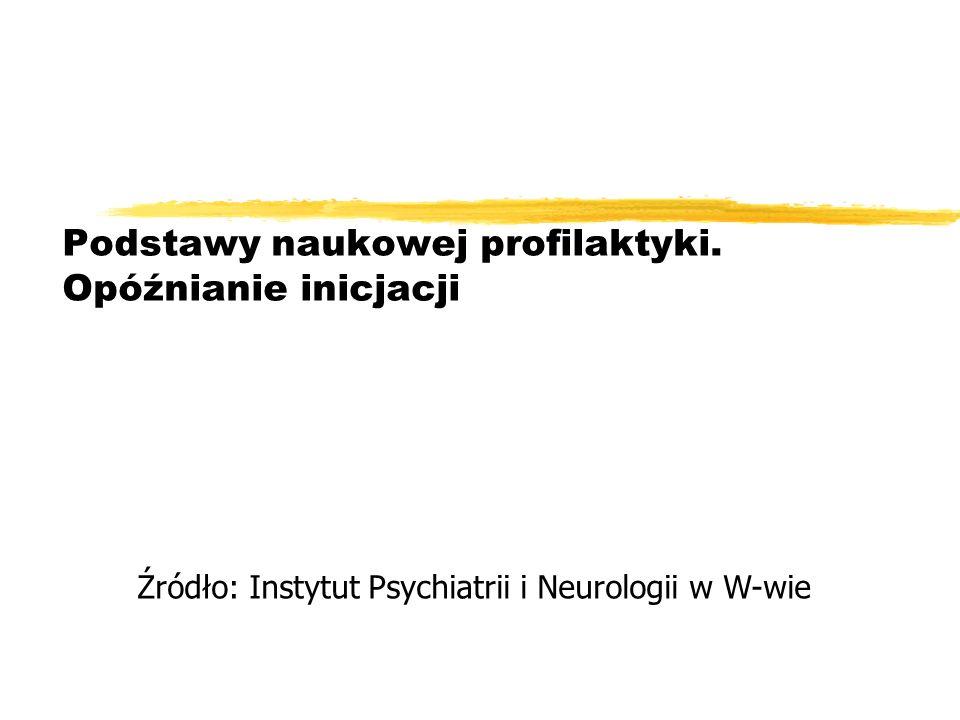 Podstawy naukowej profilaktyki. Opóźnianie inicjacji Źródło: Instytut Psychiatrii i Neurologii w W-wie