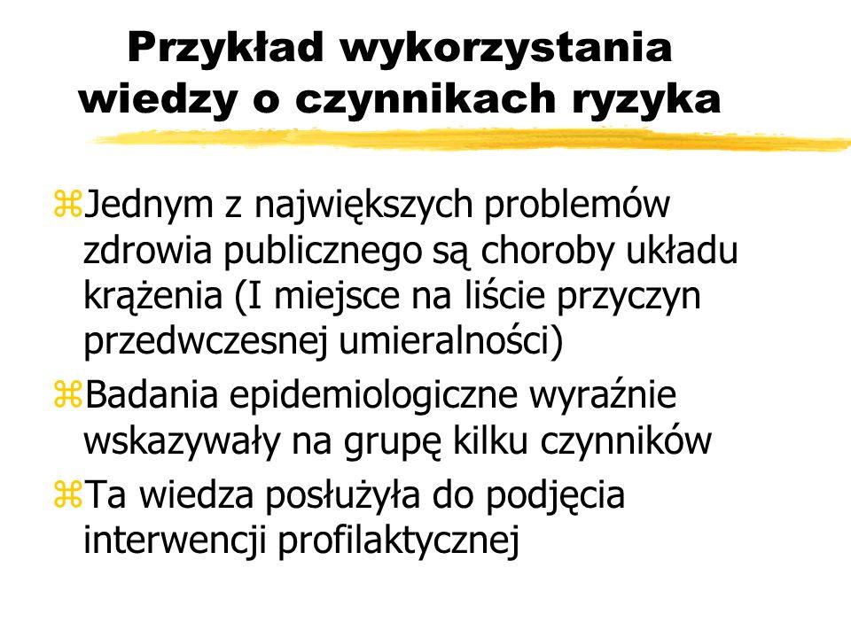 Przykład wykorzystania wiedzy o czynnikach ryzyka zJednym z największych problemów zdrowia publicznego są choroby układu krążenia (I miejsce na liście