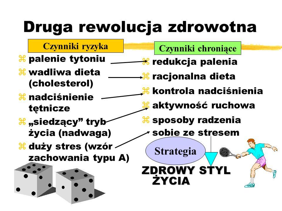 Druga rewolucja zdrowotna zpalenie tytoniu zwadliwa dieta (cholesterol) znadciśnienie tętnicze zsiedzący tryb życia (nadwaga) zduży stres (wzór zachow