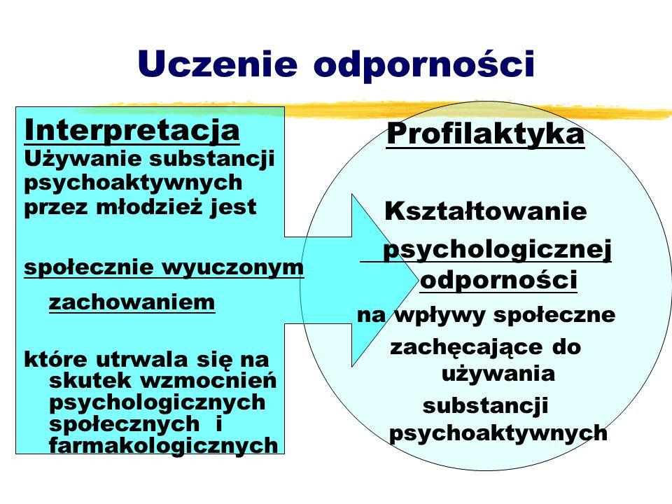 Uczenie odporności Interpretacja Używanie substancji psychoaktywnych przez młodzież jest społecznie wyuczonym zachowaniem które utrwala się na skutek