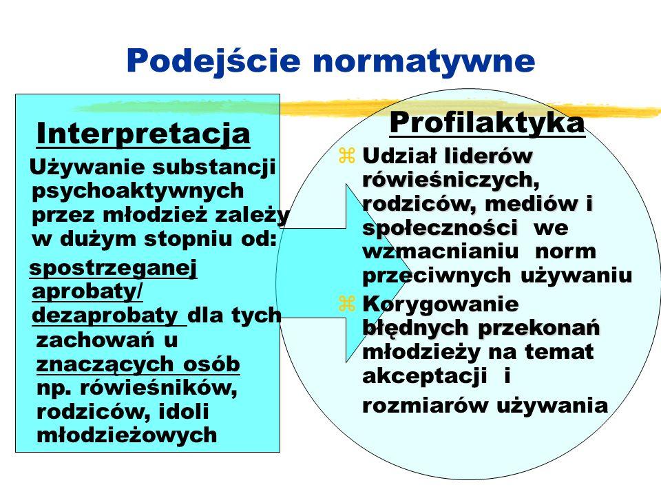 Podejście normatywne Interpretacja Używanie substancji psychoaktywnych przez młodzież zależy w dużym stopniu od: spostrzeganej aprobaty/ dezaprobaty d