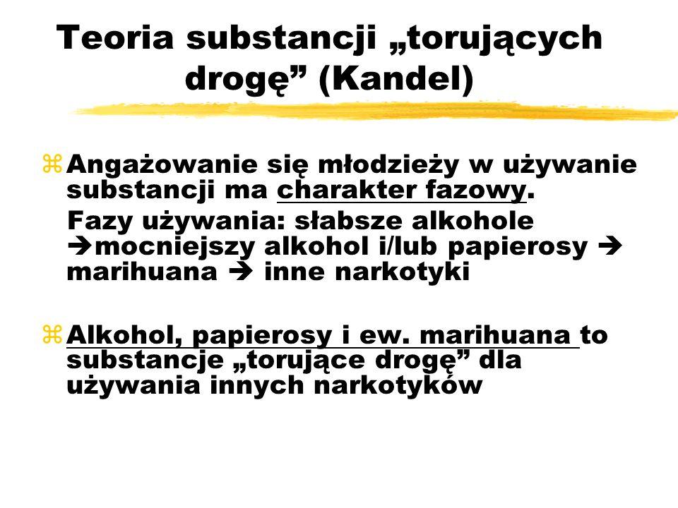 Teoria substancji torujących drogę (Kandel) zAngażowanie się młodzieży w używanie substancji ma charakter fazowy. Fazy używania: słabsze alkohole mocn