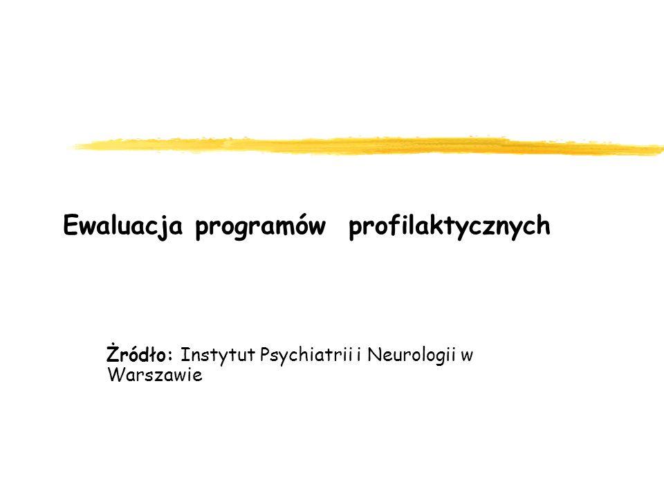 Ewaluacja programów profilaktycznych Żródło: Instytut Psychiatrii i Neurologii w Warszawie
