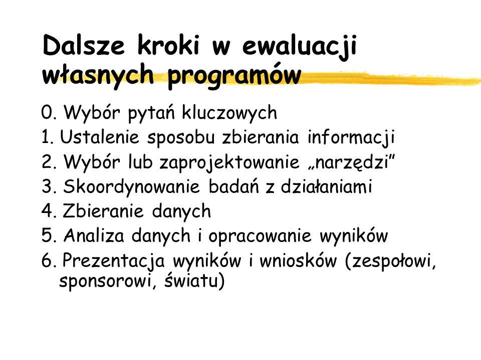 Dalsze kroki w ewaluacji własnych programów 0. Wybór pytań kluczowych 1. Ustalenie sposobu zbierania informacji 2. Wybór lub zaprojektowanie narzędzi