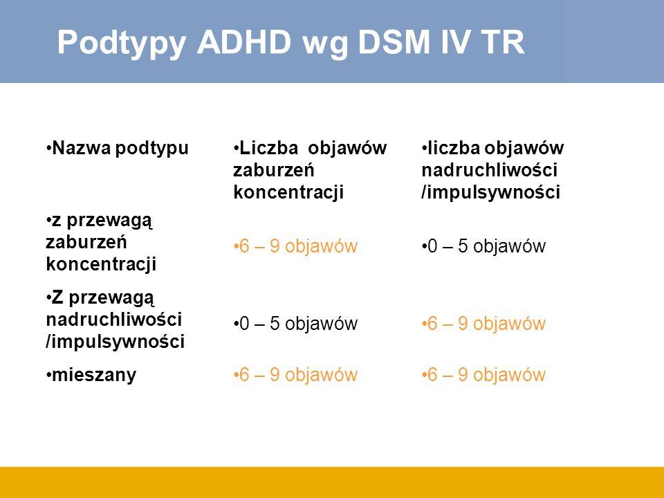 Podtypy ADHD wg DSM IV TR 6 – 9 objawów mieszany 6 – 9 objawów0 – 5 objawów Z przewagą nadruchliwości /impulsywności 0 – 5 objawów6 – 9 objawów z prze