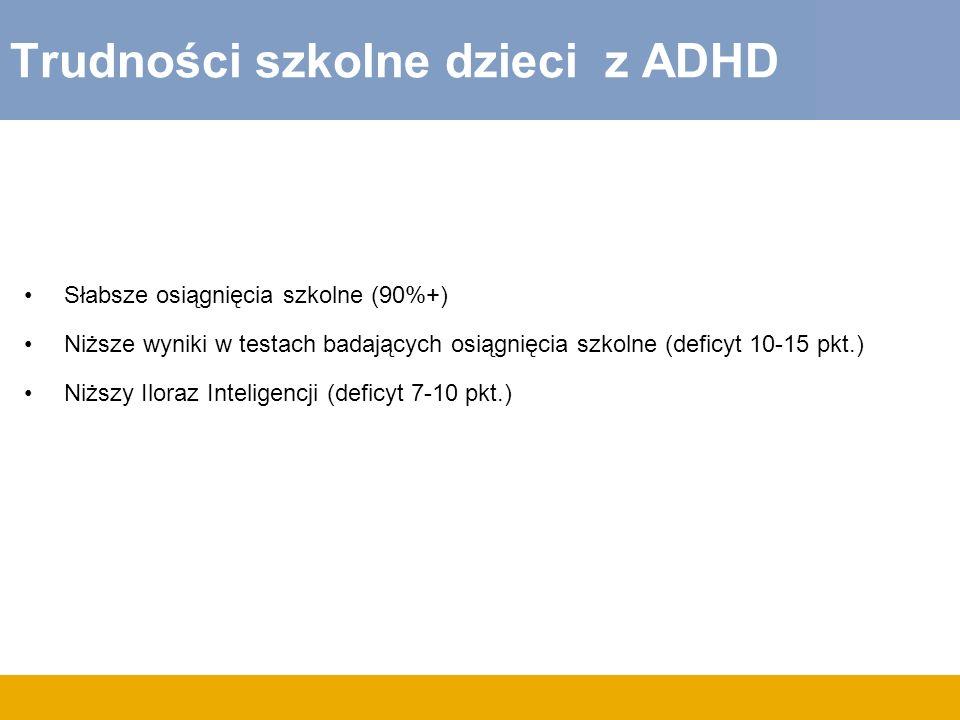 Trudności szkolne dzieci z ADHD Słabsze osiągnięcia szkolne (90%+) Niższe wyniki w testach badających osiągnięcia szkolne (deficyt 10-15 pkt.) Niższy