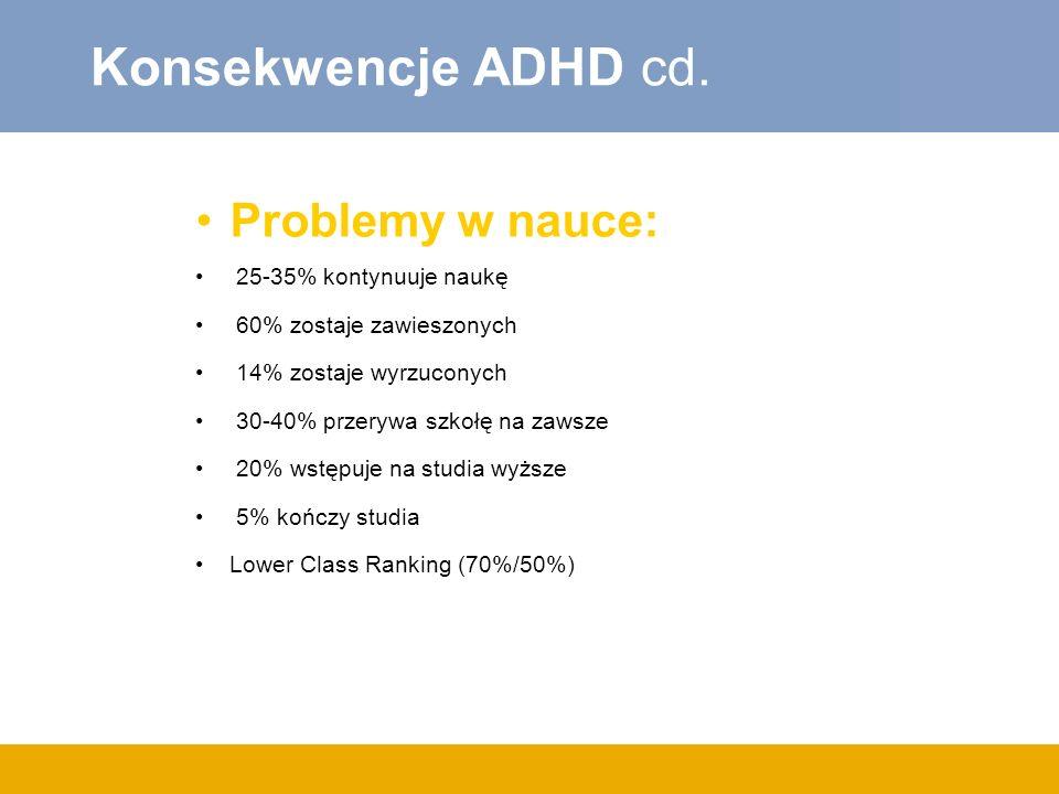 Konsekwencje ADHD cd. Problemy w nauce: 25-35% kontynuuje naukę 60% zostaje zawieszonych 14% zostaje wyrzuconych 30-40% przerywa szkołę na zawsze 20%
