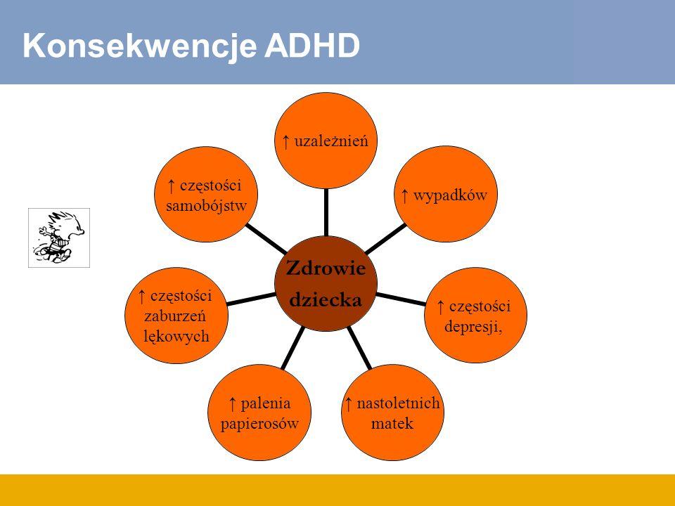 Zdrowie dziecka uzależnień wypadków częstości depresji, nastoletnich matek palenia papierosów częstości zaburzeń lękowych częstości samobójstw Konsekw
