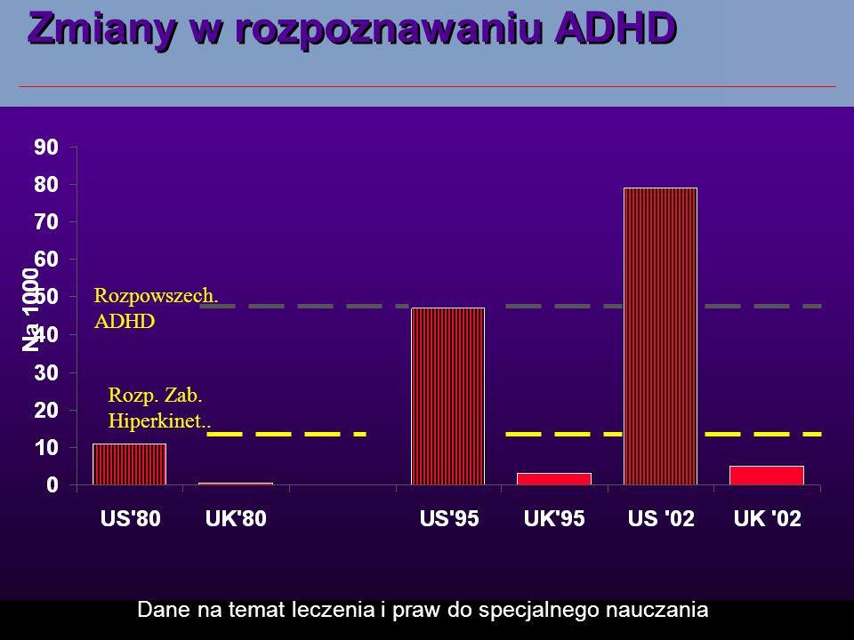 Zmiany w rozpoznawaniu ADHD Dane na temat leczenia i praw do specjalnego nauczania Rozpowszech. ADHD Rozp. Zab. Hiperkinet..