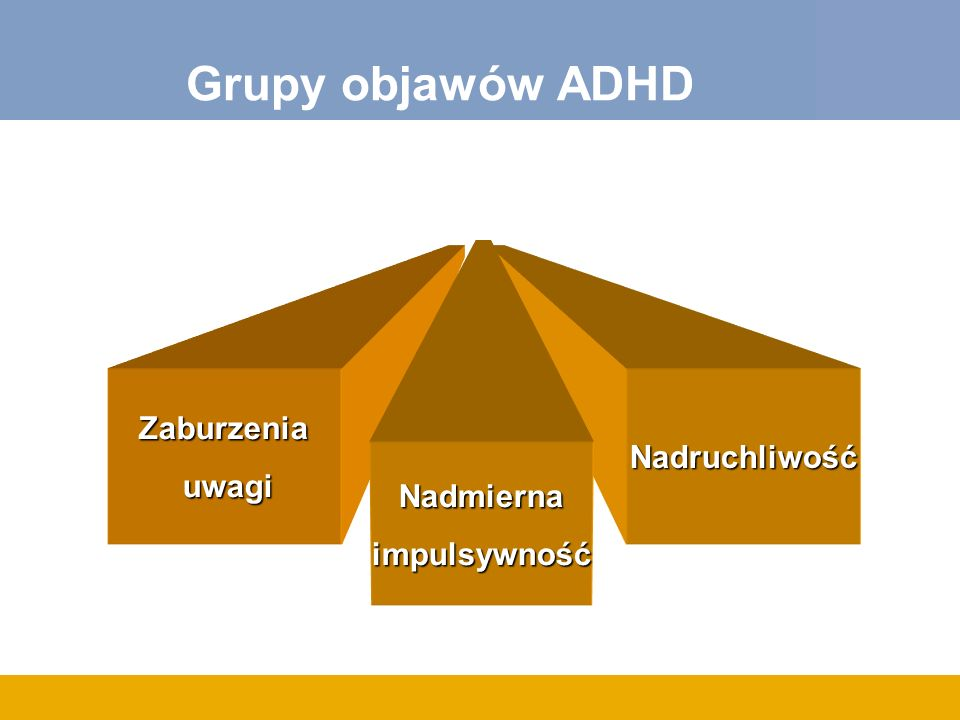 Na podstawie Zametkin, Shallice 2000 Hipoteza monoamin 2 Przedni ośrodek uwagi, receptory dla dopaminy Tylny ośrodek uwagi, receptory dla noradrenaliny Część receptorów dla dopaminy zależna od receptorów dla noradrenaliny