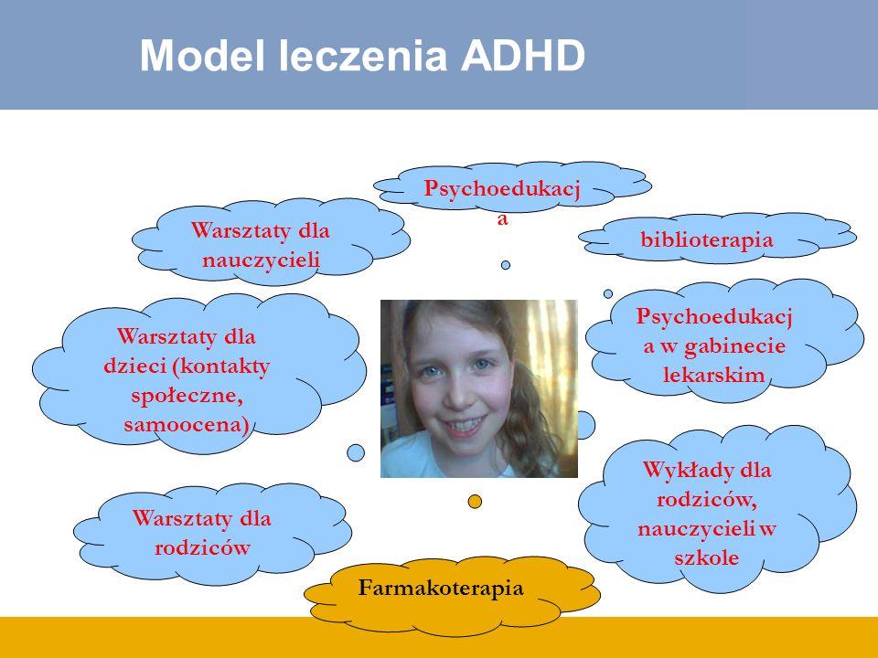 Model leczenia ADHD biblioterapia Wykłady dla rodziców, nauczycieli w szkole Warsztaty dla nauczycieli Warsztaty dla rodziców Psychoedukacj a w gabine