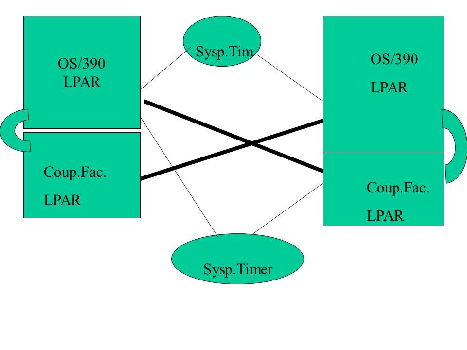 Coupling Facility Komputer IBM 9674 Partycja w komputerze IBM 9672 lub 9121 (311 based) oprogramowanie CF ladowane z mikrokodow procesora (opcja) Funkcja - cache dla systemow operacyjnych