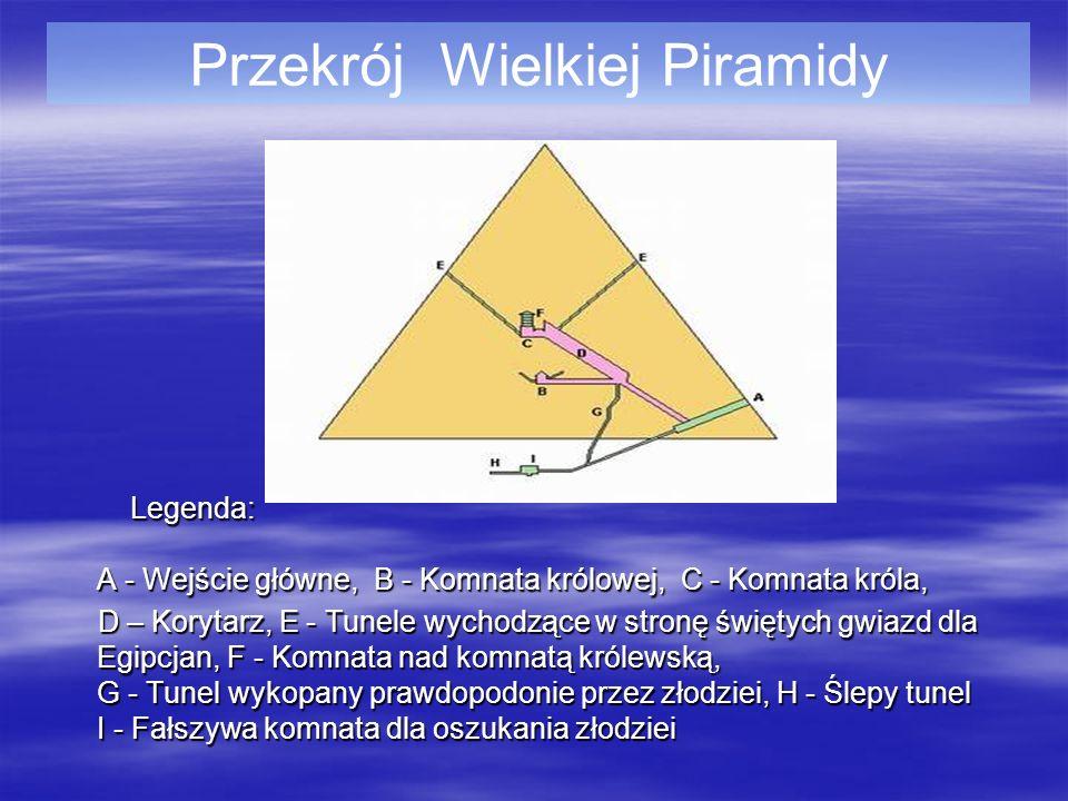 Przekrój Wielkiej Piramidy Legenda: A - Wejście główne, B - Komnata królowej, C - Komnata króla, Legenda: A - Wejście główne, B - Komnata królowej, C