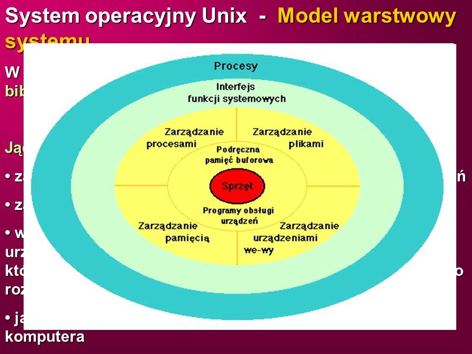 System operacyjny Unix - Model warstwowy systemu W modelu tym dzieli się system na 4 warstwy: jądro, biblioteki, powłoka i programy. Jądro/Kernel zawi