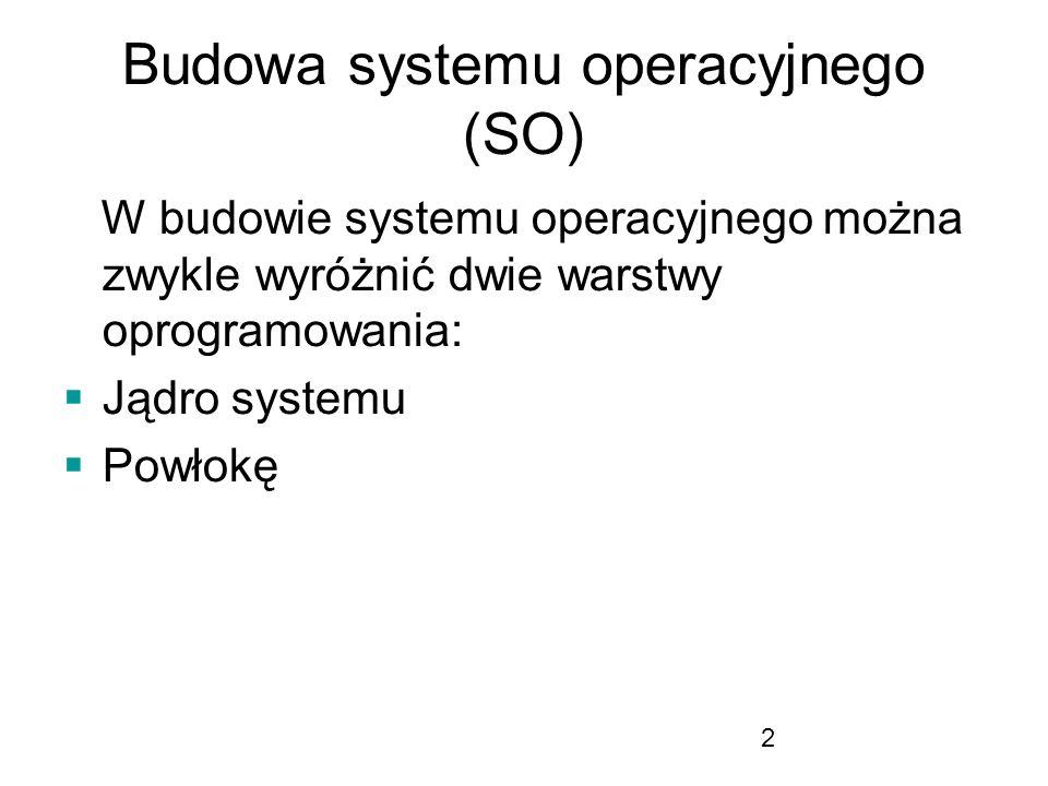2 Budowa systemu operacyjnego (SO) W budowie systemu operacyjnego można zwykle wyróżnić dwie warstwy oprogramowania: Jądro systemu Powłokę