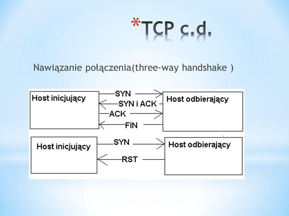 Nawiązanie połączenia(three-way handshake )