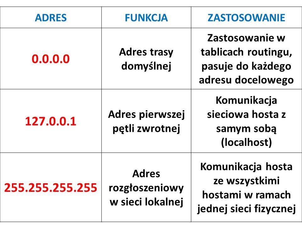 Adresy prywatne Są to adresy wydzielone do budowy sieci lokalnych.