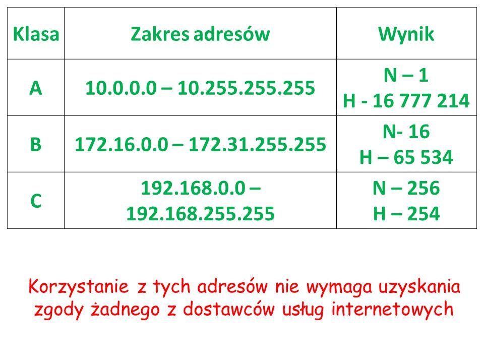 KlasaZakres adresówWynik A10.0.0.0 – 10.255.255.255 N – 1 H - 16 777 214 B172.16.0.0 – 172.31.255.255 N- 16 H – 65 534 C 192.168.0.0 – 192.168.255.255