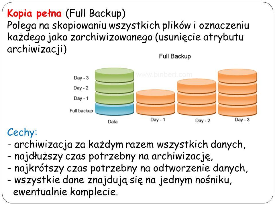 Kopia pełna (Full Backup) Polega na skopiowaniu wszystkich plików i oznaczeniu każdego jako zarchiwizowanego (usunięcie atrybutu archiwizacji) Cechy: