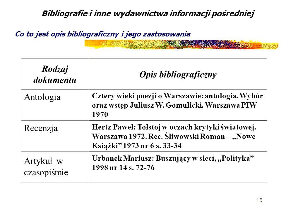 15 Bibliografie i inne wydawnictwa informacji pośredniej Co to jest opis bibliograficzny i jego zastosowania Rodzaj dokumentu Opis bibliograficzny Ant