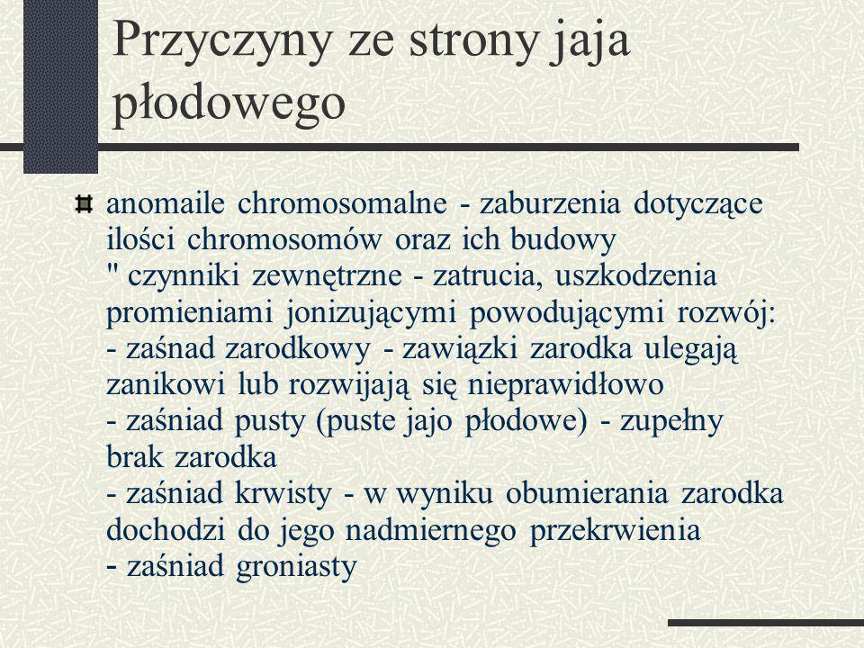Przyczyny ze strony jaja płodowego anomaile chromosomalne - zaburzenia dotyczące ilości chromosomów oraz ich budowy czynniki zewnętrzne - zatrucia, uszkodzenia promieniami jonizującymi powodującymi rozwój: - zaśnad zarodkowy - zawiązki zarodka ulegają zanikowi lub rozwijają się nieprawidłowo - zaśniad pusty (puste jajo płodowe) - zupełny brak zarodka - zaśniad krwisty - w wyniku obumierania zarodka dochodzi do jego nadmiernego przekrwienia - zaśniad groniasty