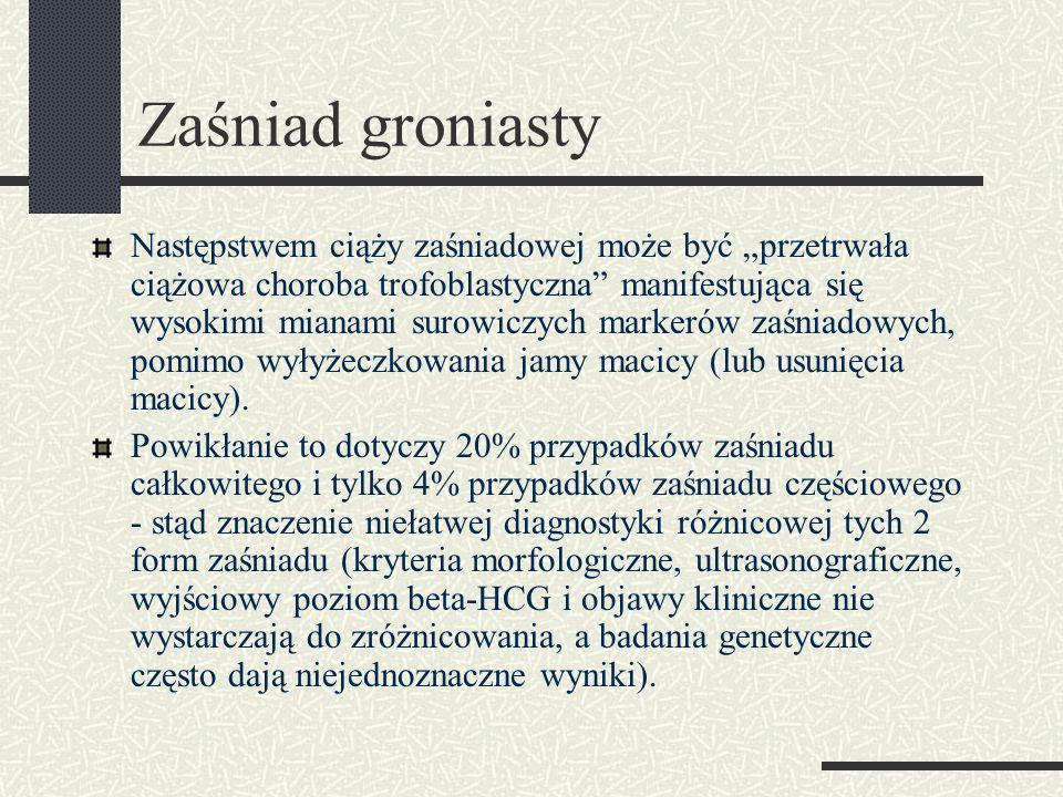 Zaśniad groniasty Następstwem ciąży zaśniadowej może być przetrwała ciążowa choroba trofoblastyczna manifestująca się wysokimi mianami surowiczych markerów zaśniadowych, pomimo wyłyżeczkowania jamy macicy (lub usunięcia macicy).