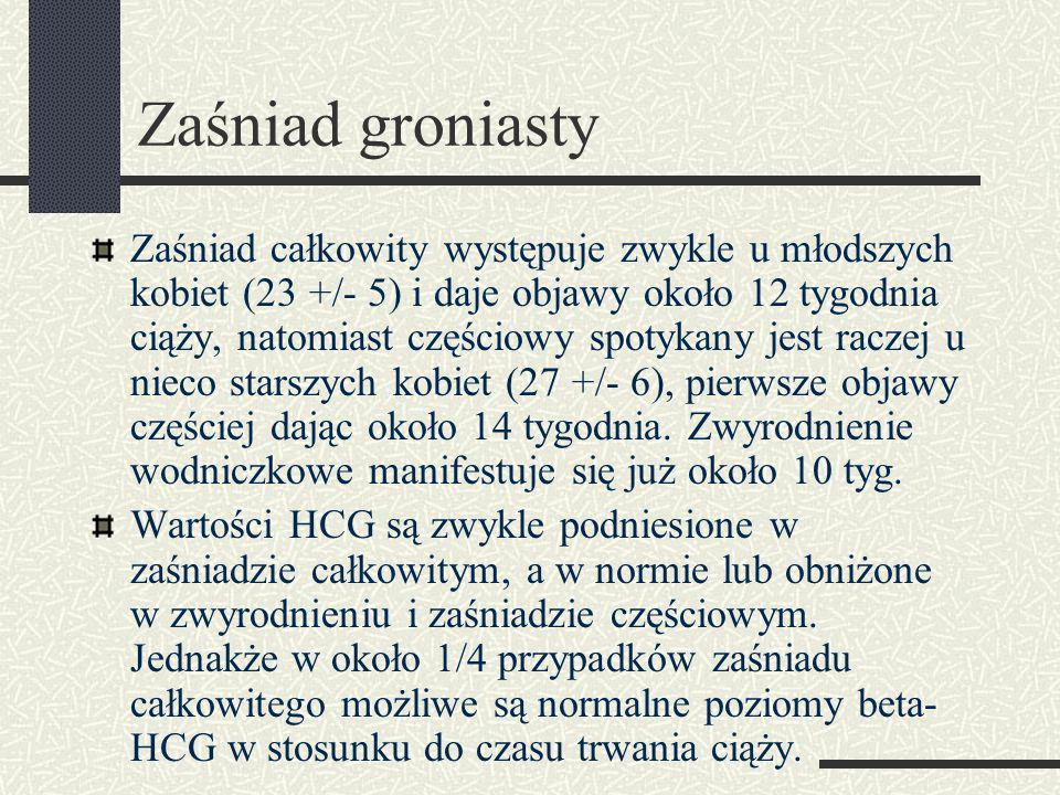 Zaśniad groniasty Zaśniad całkowity występuje zwykle u młodszych kobiet (23 +/- 5) i daje objawy około 12 tygodnia ciąży, natomiast częściowy spotykany jest raczej u nieco starszych kobiet (27 +/- 6), pierwsze objawy częściej dając około 14 tygodnia.