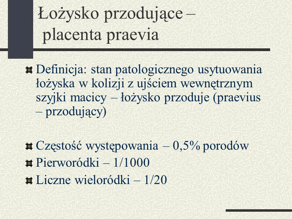 Łożysko przodujące – placenta praevia Definicja: stan patologicznego usytuowania łożyska w kolizji z ujściem wewnętrznym szyjki macicy – łożysko przoduje (praevius – przodujący) Częstość występowania – 0,5% porodów Pierworódki – 1/1000 Liczne wieloródki – 1/20