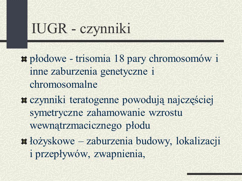 IUGR - czynniki płodowe - trisomia 18 pary chromosomów i inne zaburzenia genetyczne i chromosomalne czynniki teratogenne powodują najczęściej symetryczne zahamowanie wzrostu wewnątrzmacicznego płodu łożyskowe – zaburzenia budowy, lokalizacji i przepływów, zwapnienia,