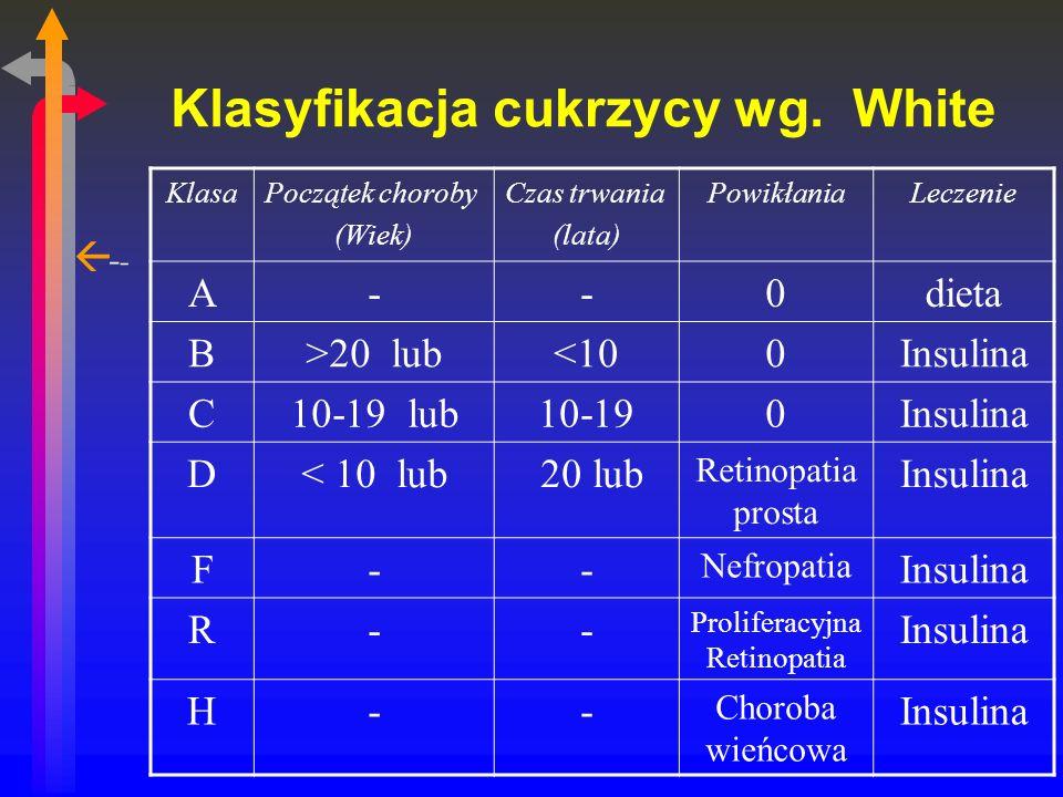 Klasyfikacja cukrzycy wg.