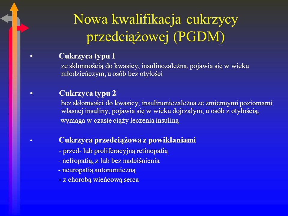 Nowa kwalifikacja cukrzycy przedciążowej (PGDM) Cukrzyca typu 1 ze skłonnością do kwasicy, insulinozależna, pojawia się w wieku młodzieńczym, u osób bez otyłości Cukrzyca typu 2 bez skłonności do kwasicy, insulinoniezależna ze zmiennymi poziomami własnej insuliny, pojawia się w wieku dojrzałym, u osób z otyłością; wymaga w czasie ciąży leczenia insuliną Cukrzyca przedciążowa z powikłaniami - przed- lub proliferacyjną retinopatią - nefropatią, z lub bez nadciśnienia - neuropatią autonomiczną - z chorobą wieńcową serca