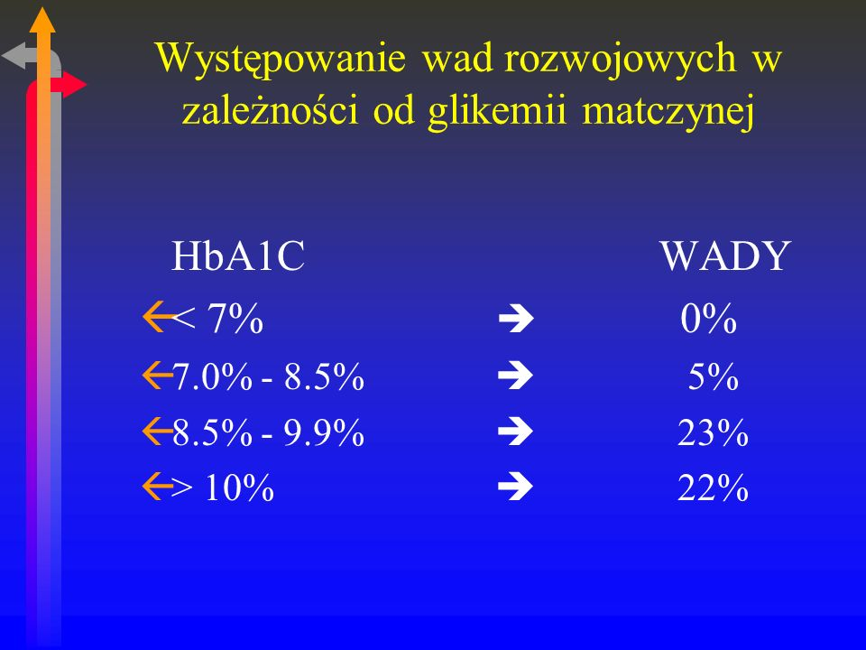 Występowanie wad rozwojowych w zależności od glikemii matczynej HbA1CWADY ß< 7% 0% ß7.0% - 8.5% 5% ß8.5% - 9.9% 23% ß> 10% 22%