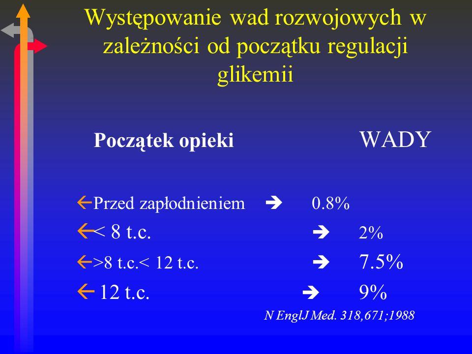 Występowanie wad rozwojowych w zależności od początku regulacji glikemii Początek opieki WADY ßPrzed zapłodnieniem 0.8% ß< 8 t.c.