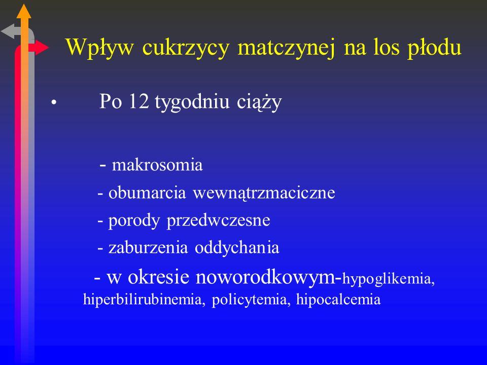 Wpływ cukrzycy matczynej na los płodu Po 12 tygodniu ciąży - makrosomia - obumarcia wewnątrzmaciczne - porody przedwczesne - zaburzenia oddychania - w okresie noworodkowym- hypoglikemia, hiperbilirubinemia, policytemia, hipocalcemia