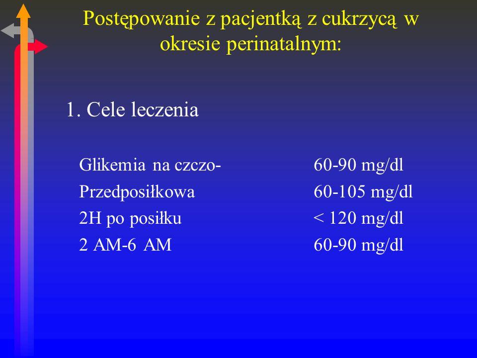 Postępowanie z pacjentką z cukrzycą w okresie perinatalnym: 1.