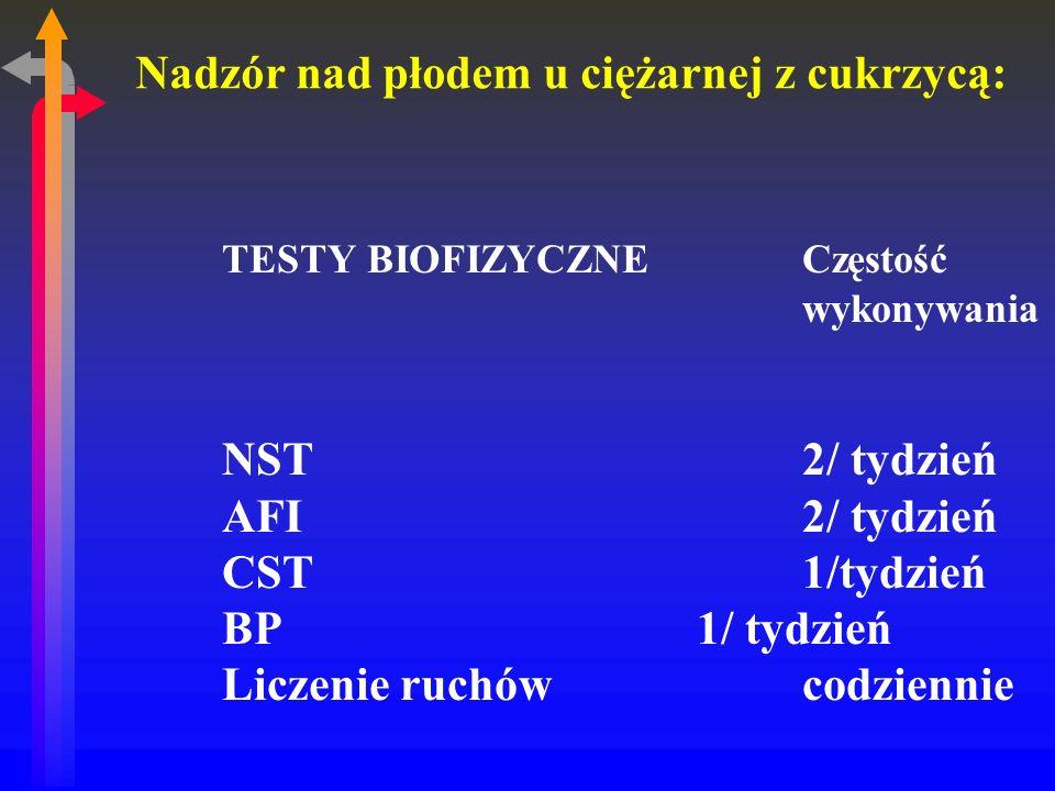 Nadzór nad płodem u ciężarnej z cukrzycą: TESTY BIOFIZYCZNECzęstość wykonywania NST2/ tydzień AFI2/ tydzień CST1/tydzień BP1/ tydzień Liczenie ruchówcodziennie