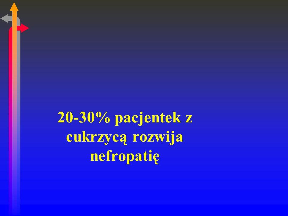 20-30% pacjentek z cukrzycą rozwija nefropatię