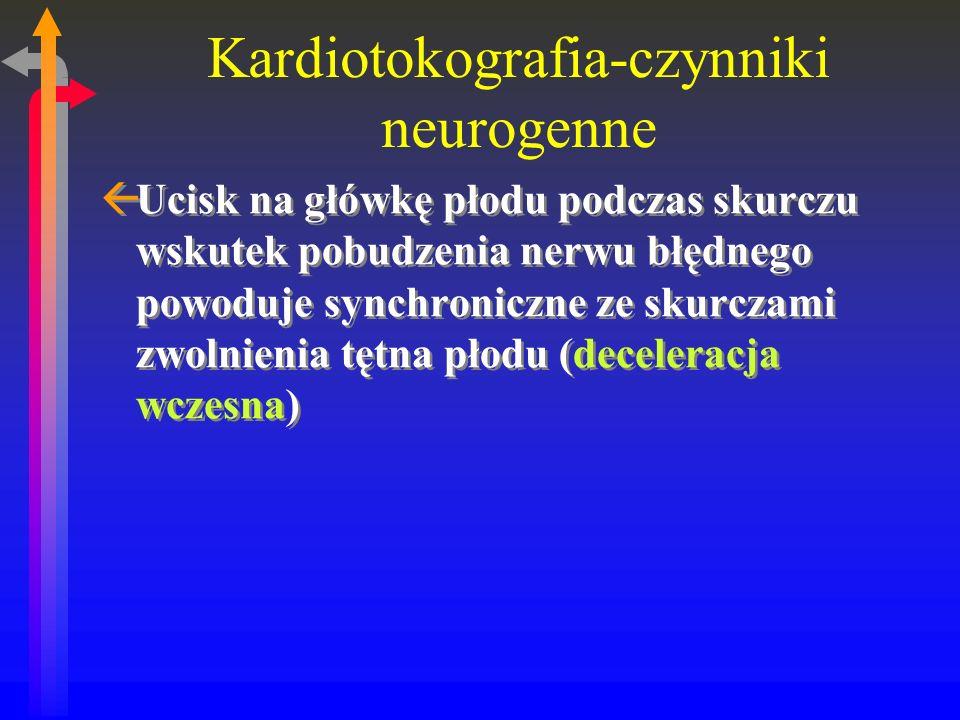 Kardiotokografia-czynniki neurogenne ßUcisk na główkę płodu podczas skurczu wskutek pobudzenia nerwu błędnego powoduje synchroniczne ze skurczami zwolnienia tętna płodu (deceleracja wczesna)