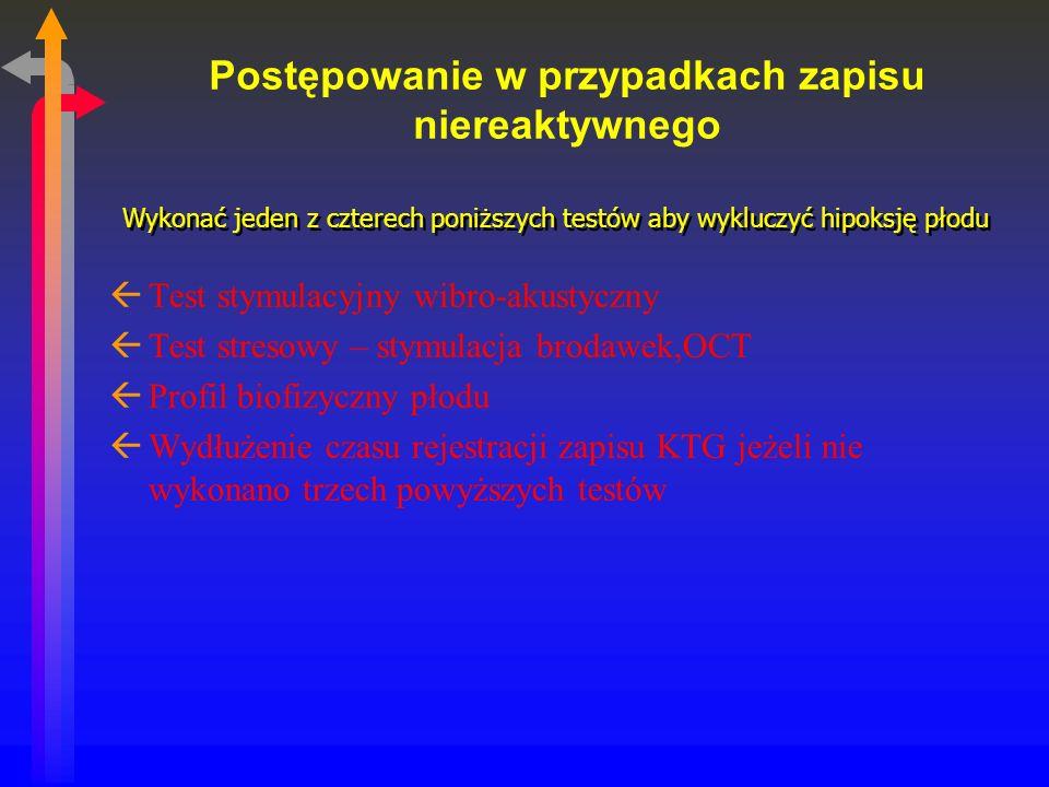 Postępowanie w przypadkach zapisu niereaktywnego ßTest stymulacyjny wibro-akustyczny ßTest stresowy – stymulacja brodawek,OCT ßProfil biofizyczny płodu ßWydłużenie czasu rejestracji zapisu KTG jeżeli nie wykonano trzech powyższych testów Wykonać jeden z czterech poniższych testów aby wykluczyć hipoksję płodu