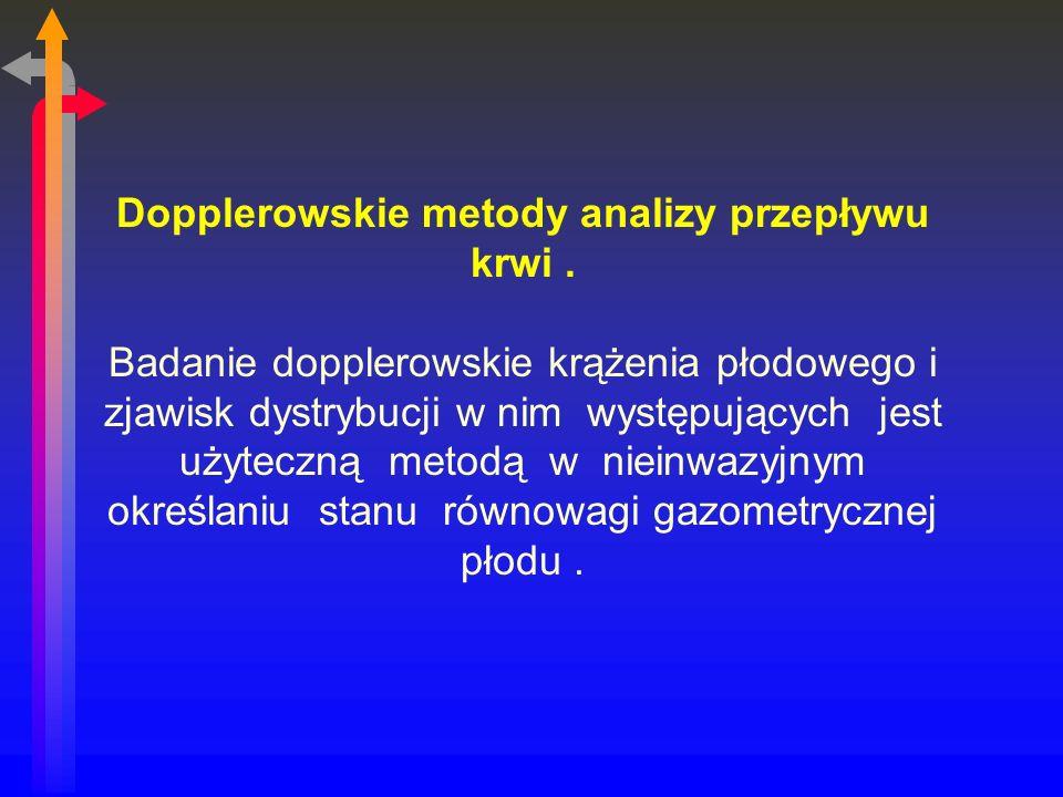 Dopplerowskie metody analizy przepływu krwi.