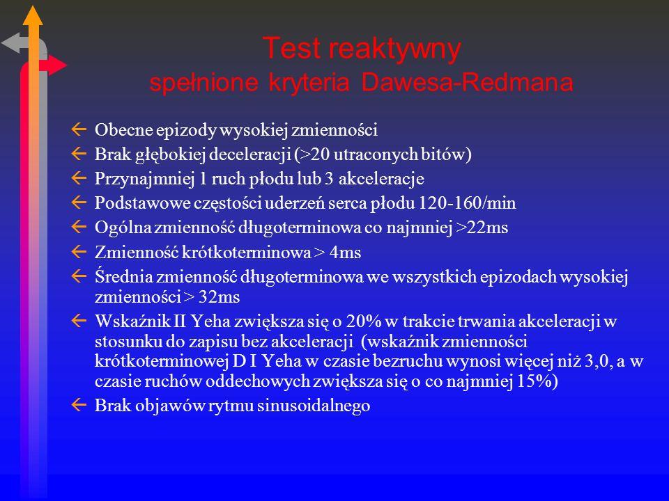Test reaktywny spełnione kryteria Dawesa-Redmana ßObecne epizody wysokiej zmienności ßBrak głębokiej deceleracji (>20 utraconych bitów) ßPrzynajmniej 1 ruch płodu lub 3 akceleracje ßPodstawowe częstości uderzeń serca płodu 120-160/min ßOgólna zmienność długoterminowa co najmniej >22ms ßZmienność krótkoterminowa > 4ms ߌrednia zmienność długoterminowa we wszystkich epizodach wysokiej zmienności > 32ms ßWskaźnik II Yeha zwiększa się o 20% w trakcie trwania akceleracji w stosunku do zapisu bez akceleracji (wskaźnik zmienności krótkoterminowej D I Yeha w czasie bezruchu wynosi więcej niż 3,0, a w czasie ruchów oddechowych zwiększa się o co najmniej 15%) ßBrak objawów rytmu sinusoidalnego