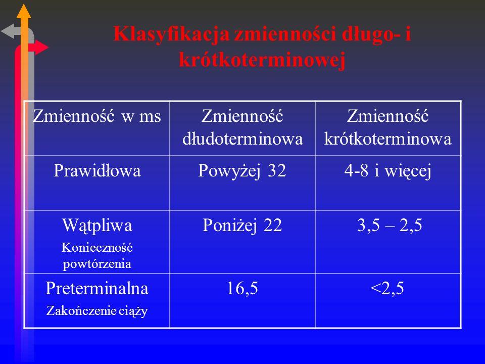 Klasyfikacja zmienności długo- i krótkoterminowej Zmienność w msZmienność dłudoterminowa Zmienność krótkoterminowa PrawidłowaPowyżej 324-8 i więcej Wątpliwa Konieczność powtórzenia Poniżej 22 3,5 – 2,5 Preterminalna Zakończenie ciąży 16,5<2,5