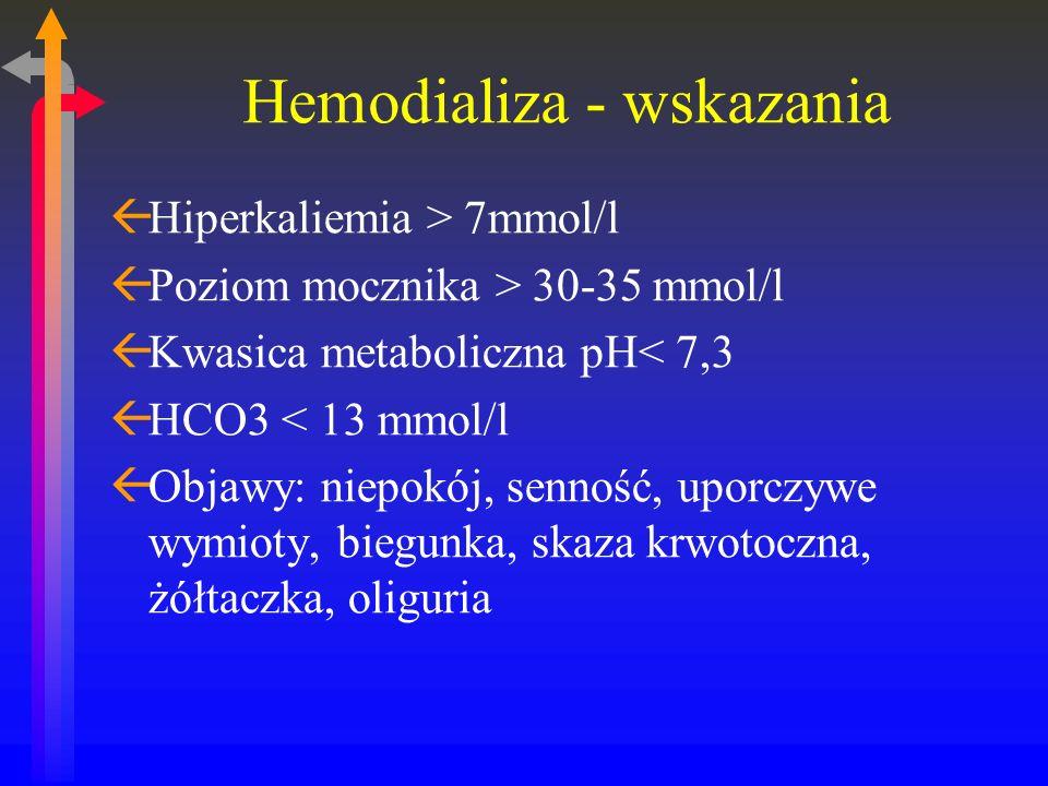 Hemodializa - wskazania ßHiperkaliemia > 7mmol/l ßPoziom mocznika > 30-35 mmol/l ßKwasica metaboliczna pH< 7,3 ßHCO3 < 13 mmol/l ßObjawy: niepokój, senność, uporczywe wymioty, biegunka, skaza krwotoczna, żółtaczka, oliguria