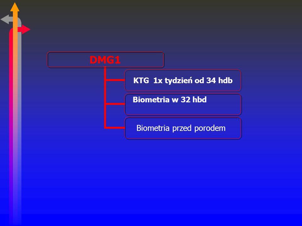 DMG1 KTG 1x tydzień od 34 hdb Biometria w 32 hbd Biometria przed porodem