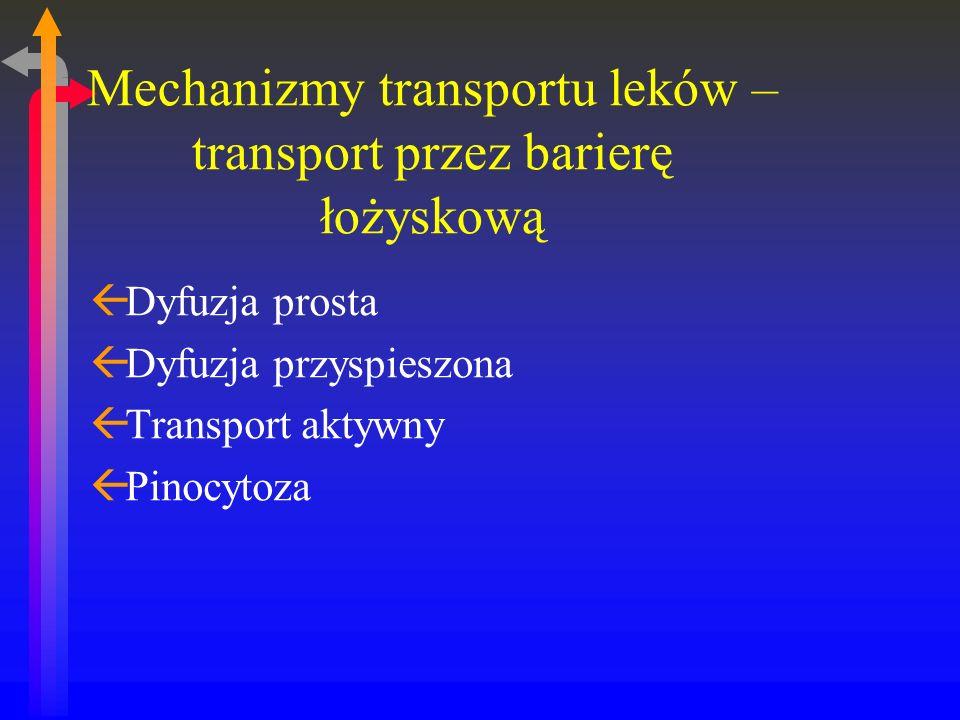 Mechanizmy transportu leków – transport przez barierę łożyskową ßDyfuzja prosta ßDyfuzja przyspieszona ßTransport aktywny ßPinocytoza